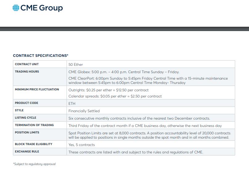 Detalles acerca de futuros Ethereum - CME Group